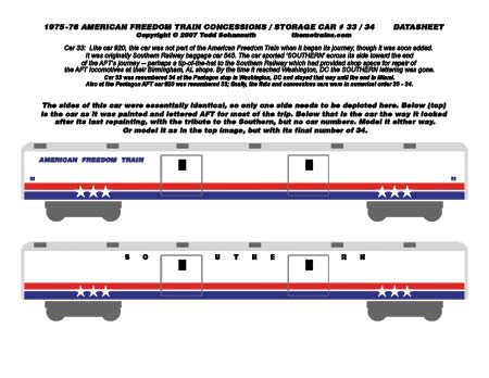 American Freedom Train Car 33 Decals by Accuen