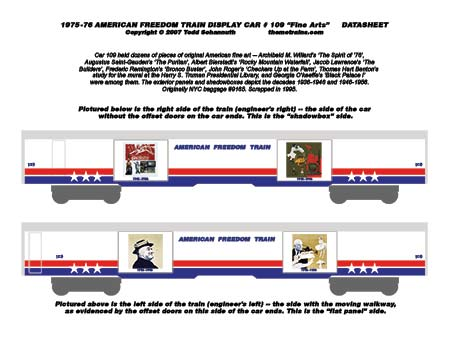 American Freedom Train Car 109 Decals by Accuen