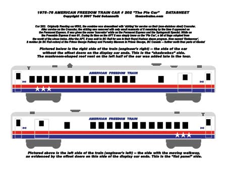 American Freedom Train Car 202 Decals by Accuen
