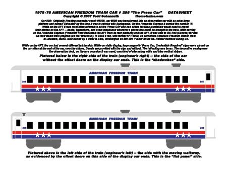 American Freedom Train Car 205 Decals by Accuen