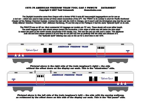 American Freedom Train Car PNWC76 Decals by Accuen